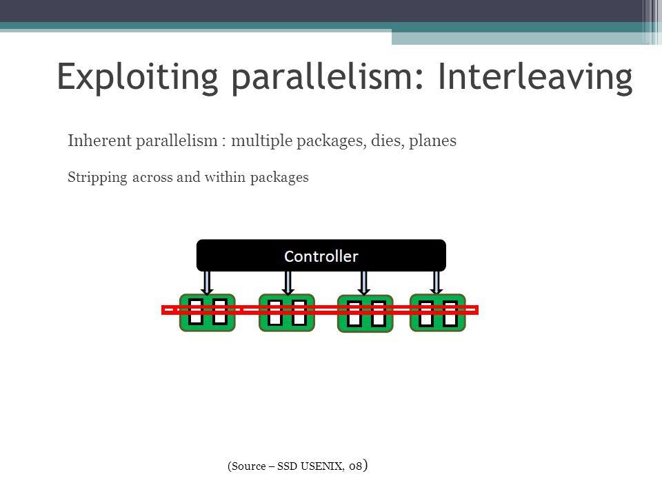 Exploiting parallelism: Interleaving