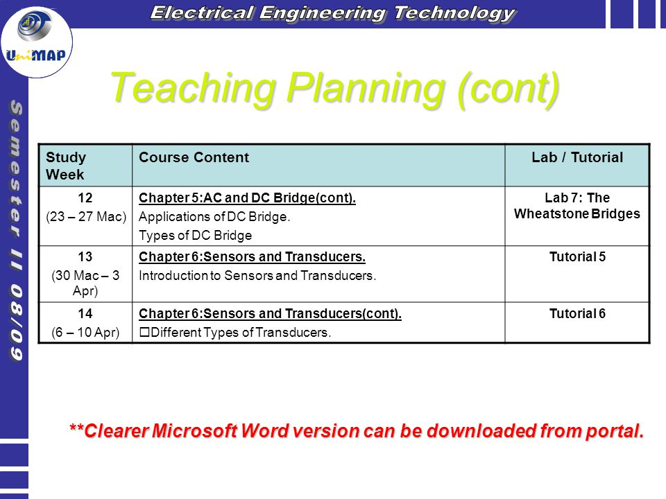 Teaching Planning (cont)