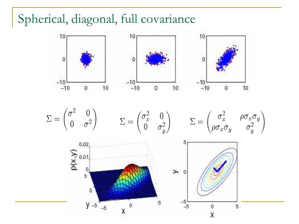 Spherical, diagonal, full covariance