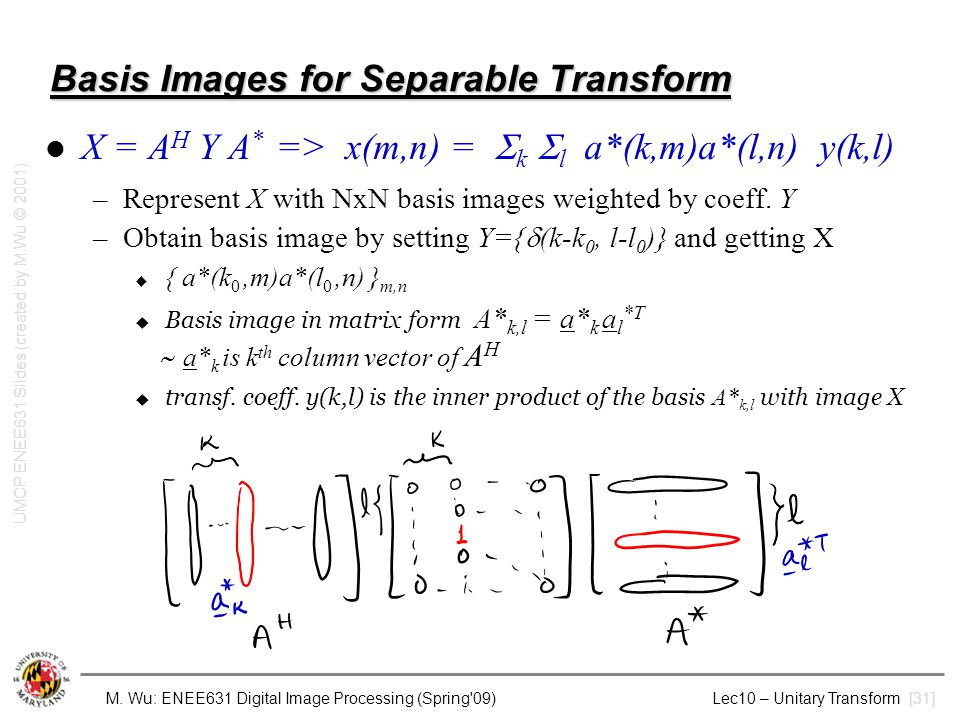 Basis Images for Separable Transform