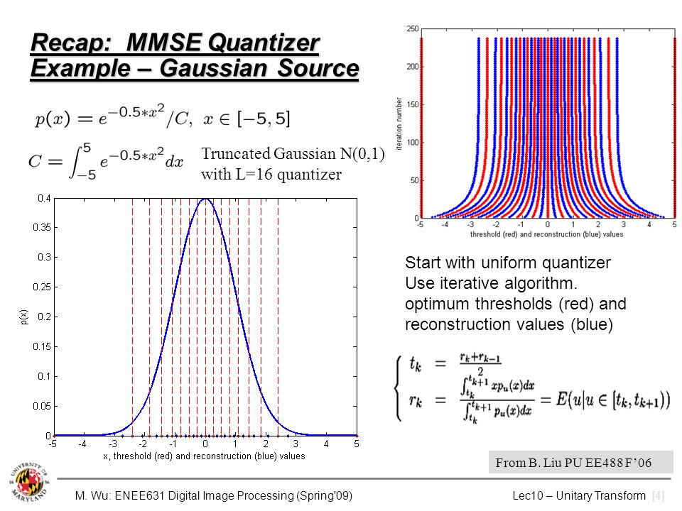 Recap: MMSE Quantizer Example – Gaussian Source