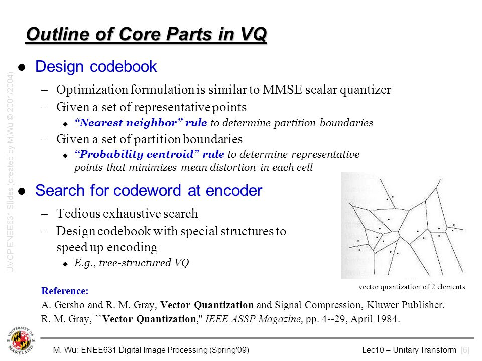 Outline of Core Parts in VQ