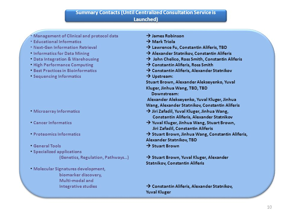 Summary Contacts (Until Centralized Consultation Service is Launched)