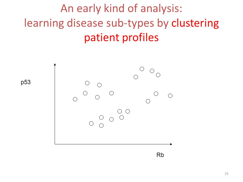 An early kind of analysis: learning disease sub-types by clustering patient profiles