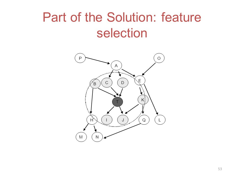 Part of the Solution: feature selection