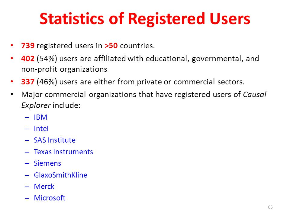 Statistics of Registered Users