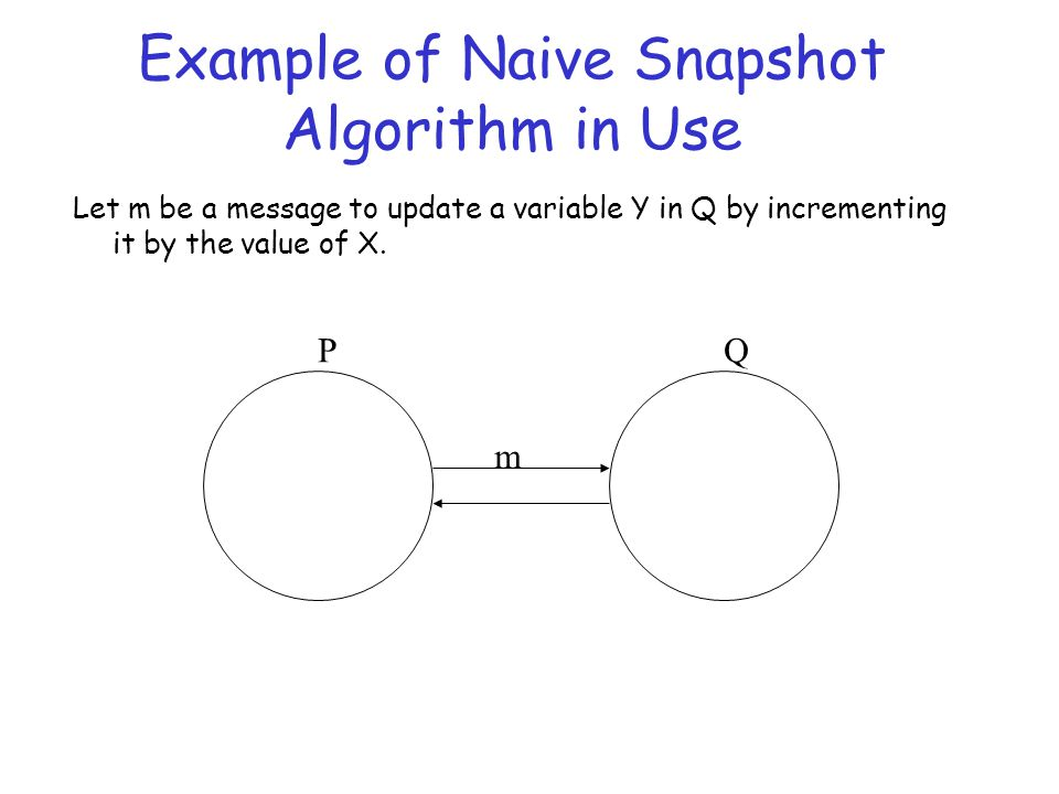 Example of Naive Snapshot Algorithm in Use
