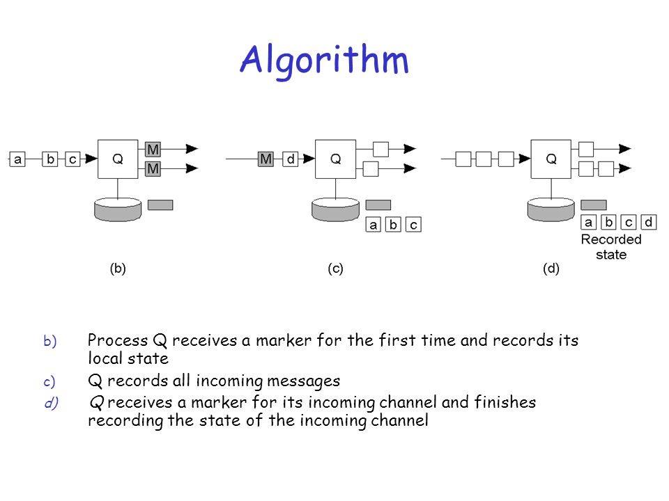 Algorithm Process Q receives a marker for the first time and records its local state. Q records all incoming messages.