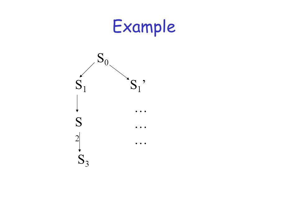 Example S0 S1 S1' … S2 S3