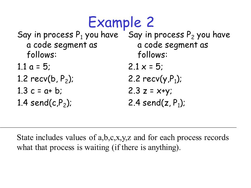 Example 2 Say in process P1 you have a code segment as follows: