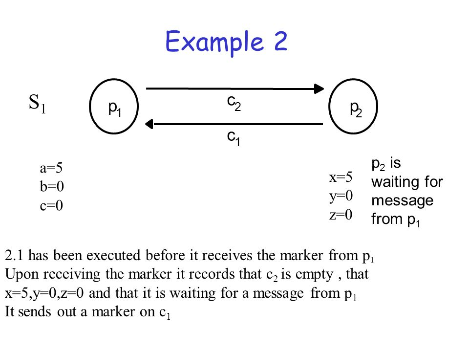Example 2 S1 c p p c a=5 b=0 c=0 p2 is waiting for message from p1 x=5