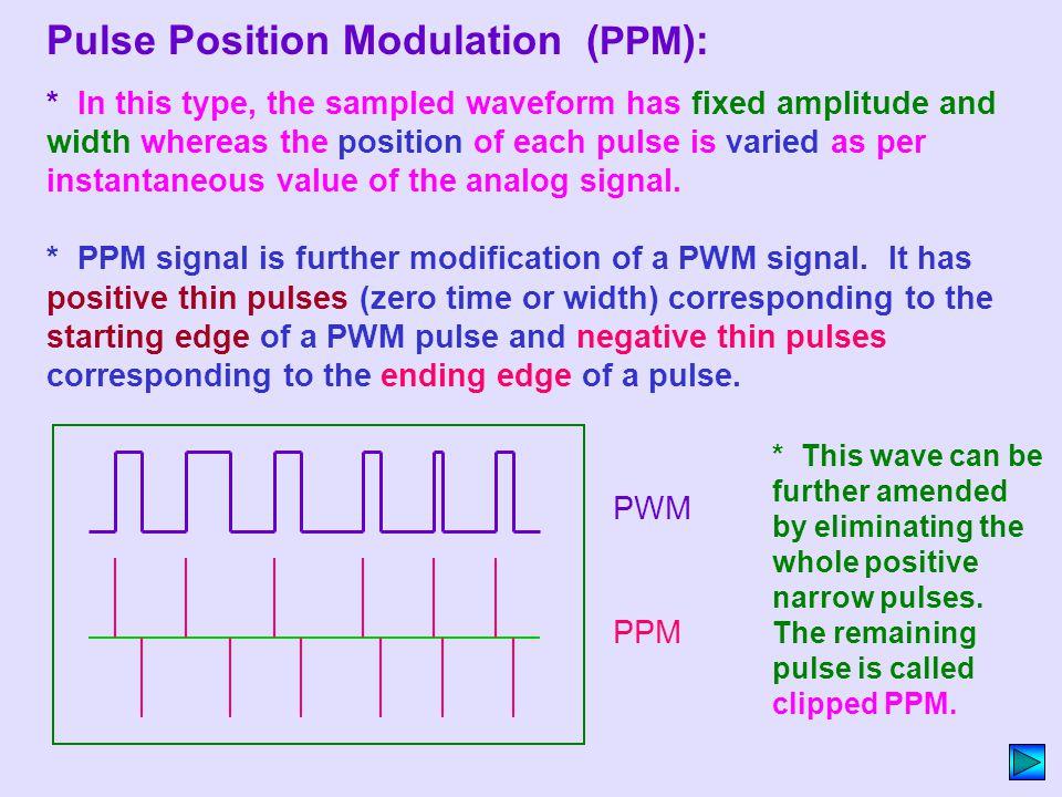 Pulse Position Modulation (PPM):