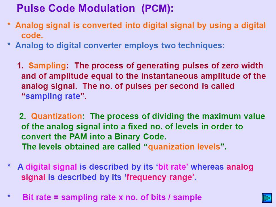 Pulse Code Modulation (PCM):