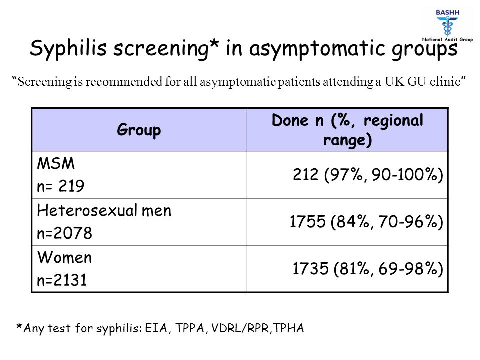 Syphilis screening* in asymptomatic groups