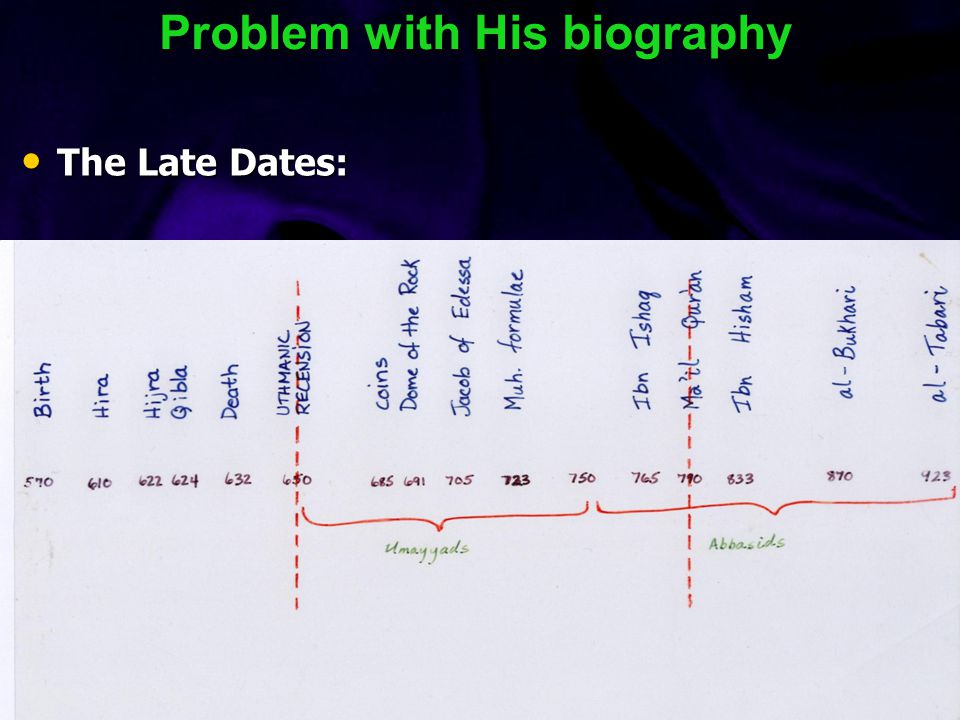 Problem with His biography