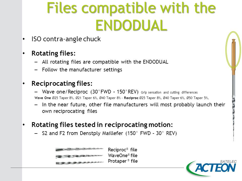 Files compatible with the ENDODUAL