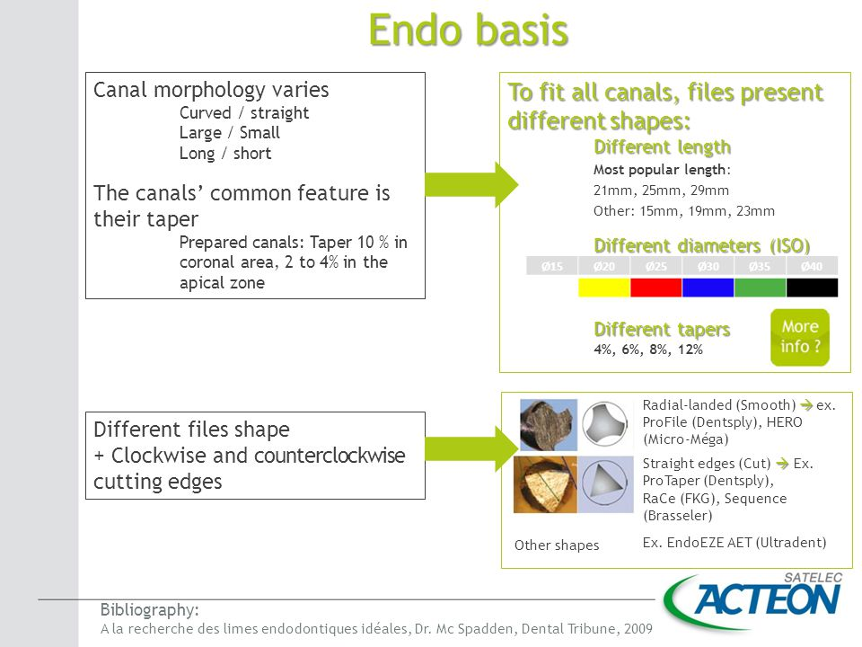 Endo basis To fit all canals, files present different shapes: