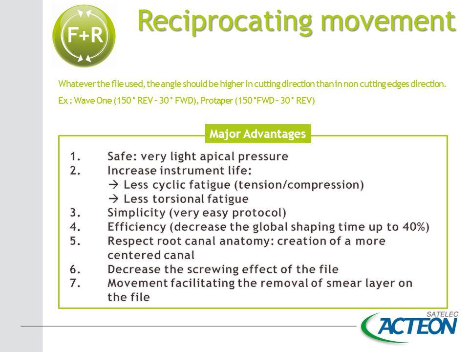 Reciprocating movement
