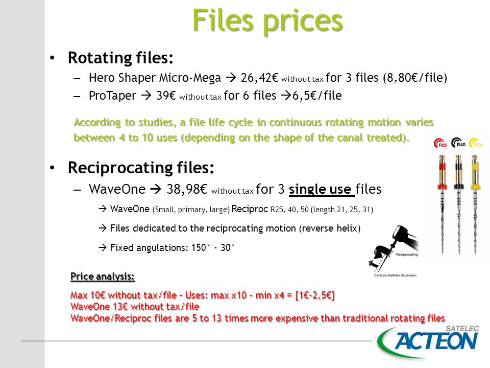Files prices Rotating files: Reciprocating files: