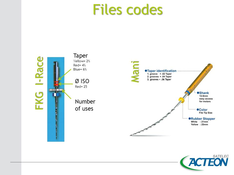 Files codes FKG I-Race Mani Taper Ø ISO Number of uses Yellow= 2%