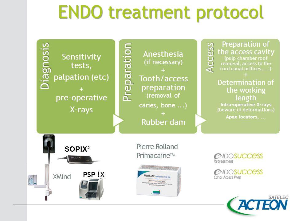 ENDO treatment protocol