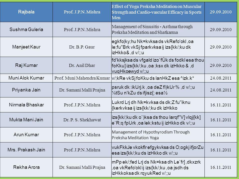 Prof. Muni Mahendra Kumar