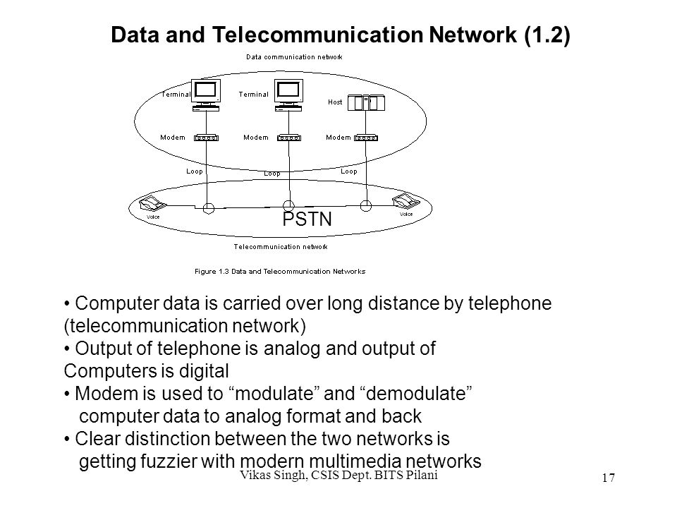 Data and Telecommunication Network (1.2)