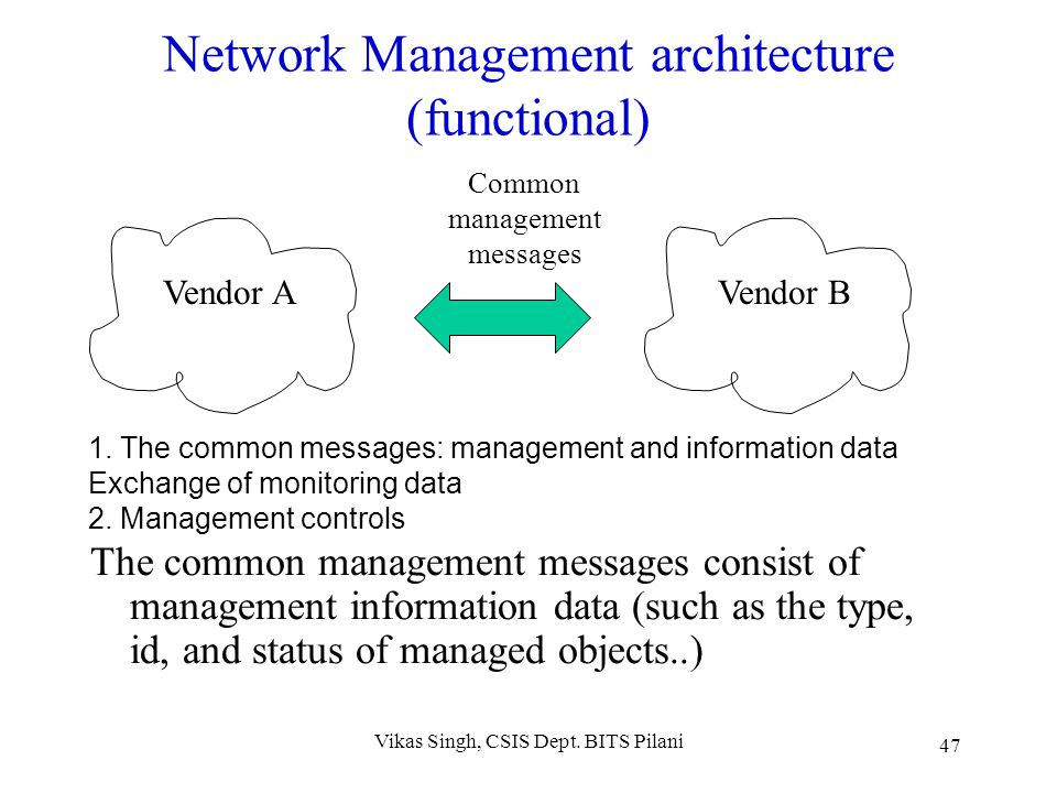 Network Management architecture (functional)