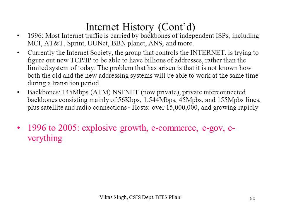 Internet History (Cont'd)