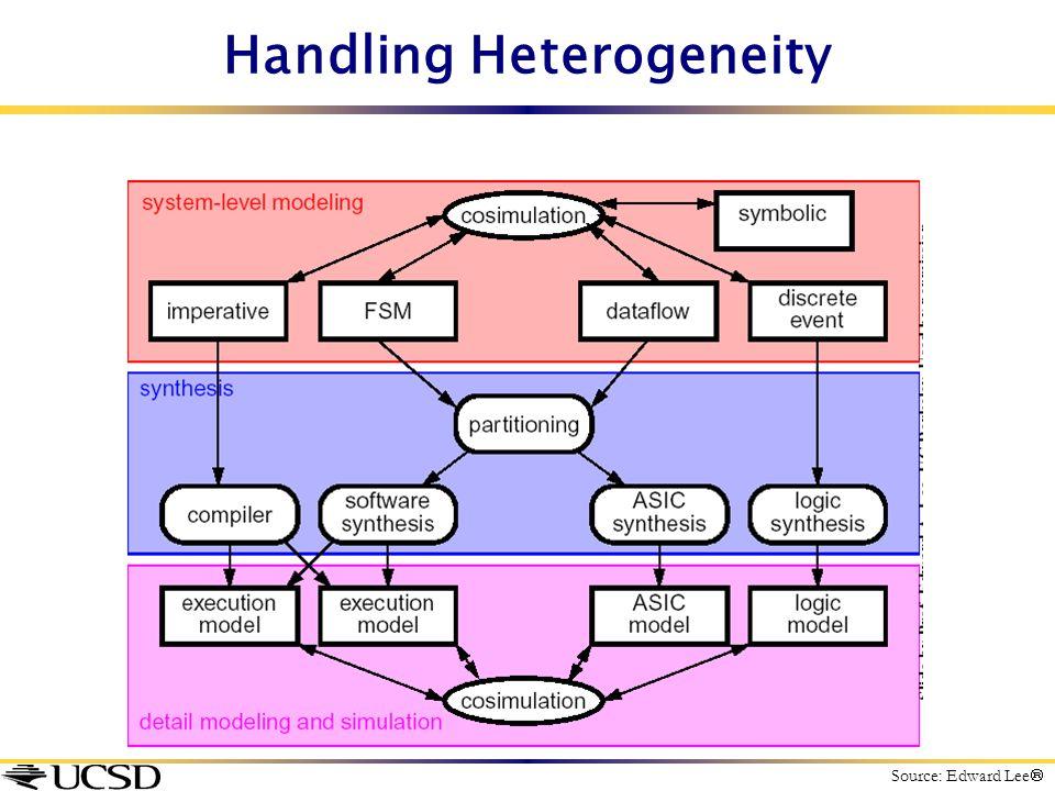 Handling Heterogeneity