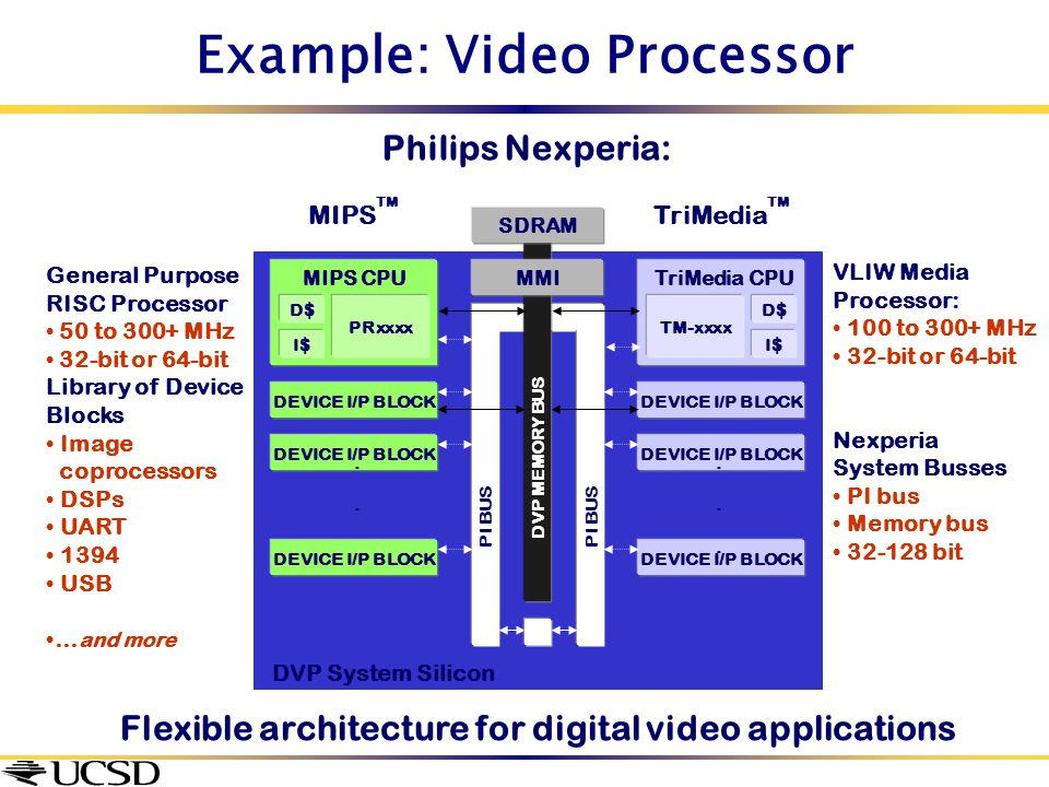 Example: Video Processor