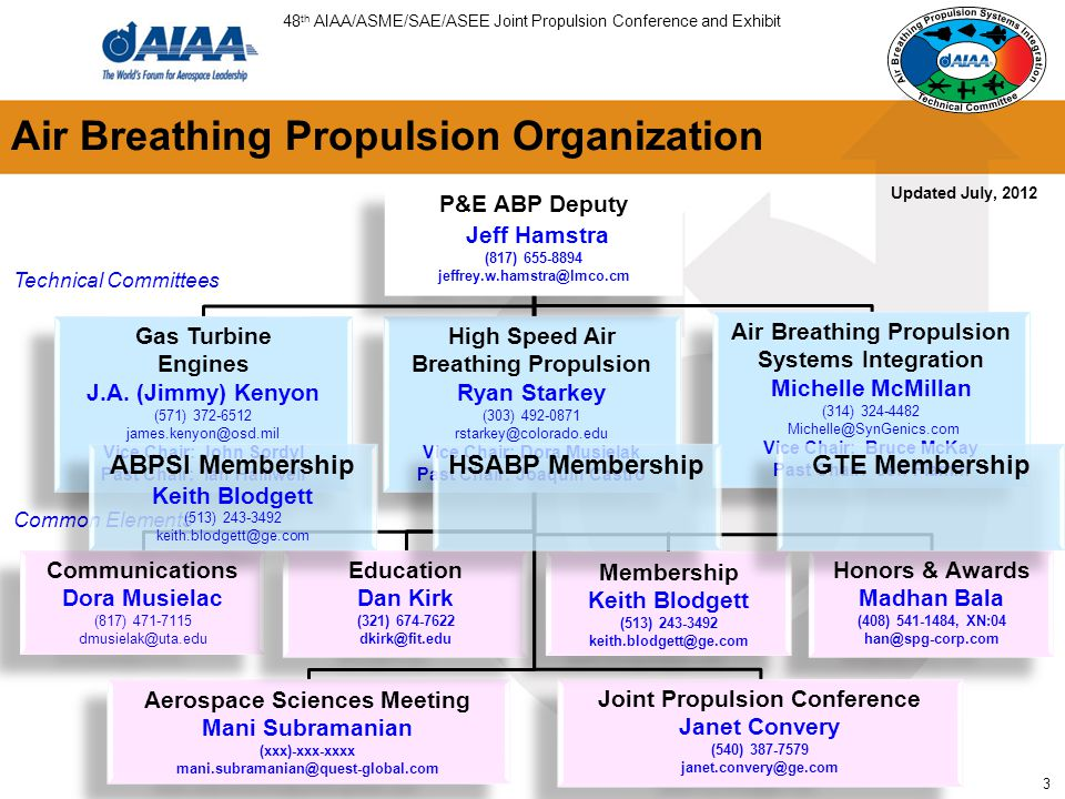 Air Breathing Propulsion Organization