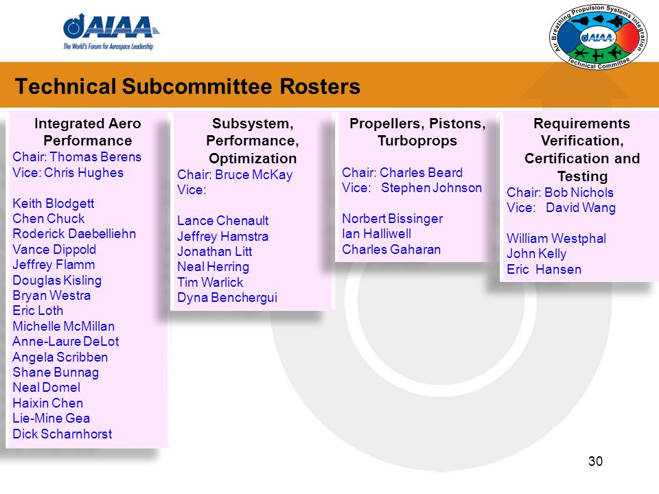Technical Subcommittee Rosters