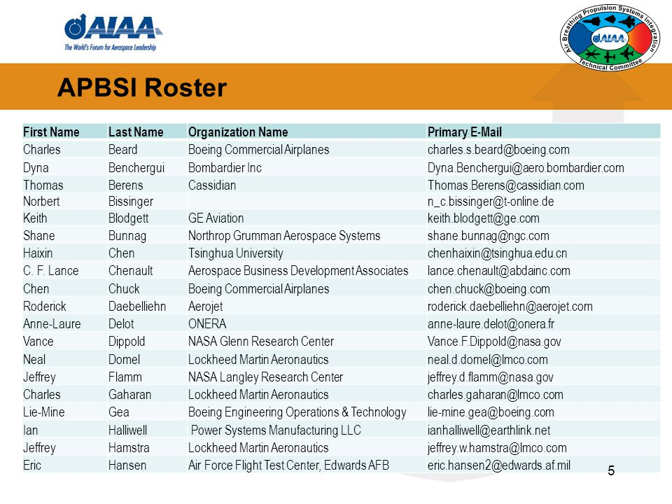 APBSI Roster First Name Last Name Organization Name Primary E-Mail