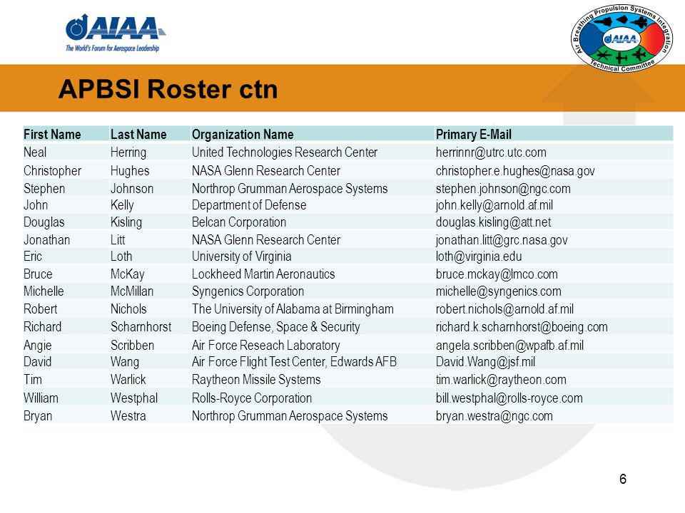 APBSI Roster ctn First Name Last Name Organization Name Primary E-Mail