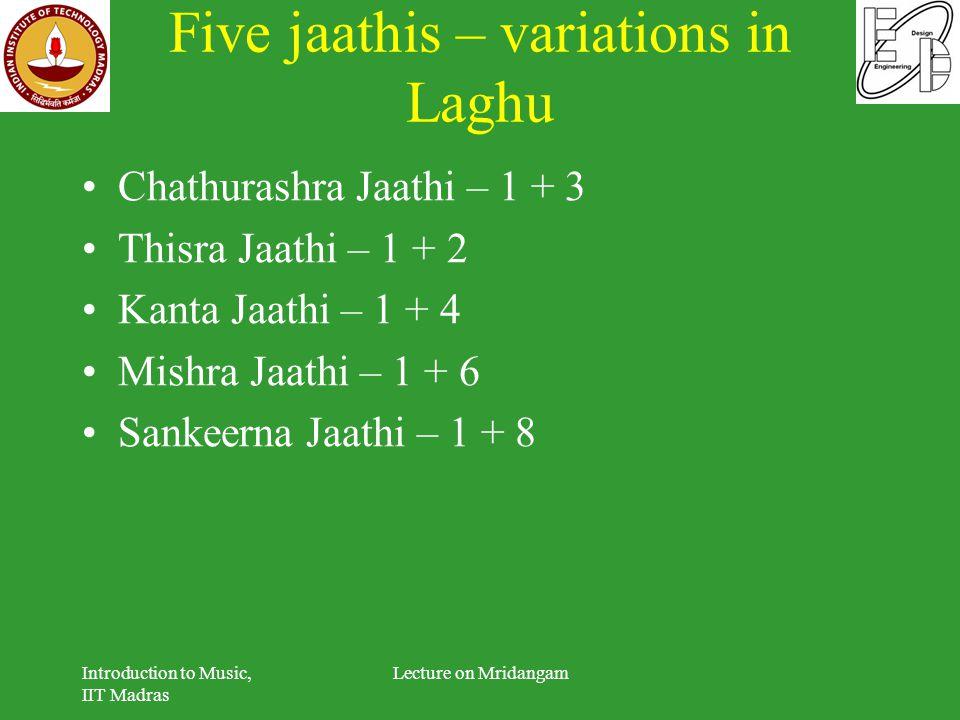Five jaathis – variations in Laghu
