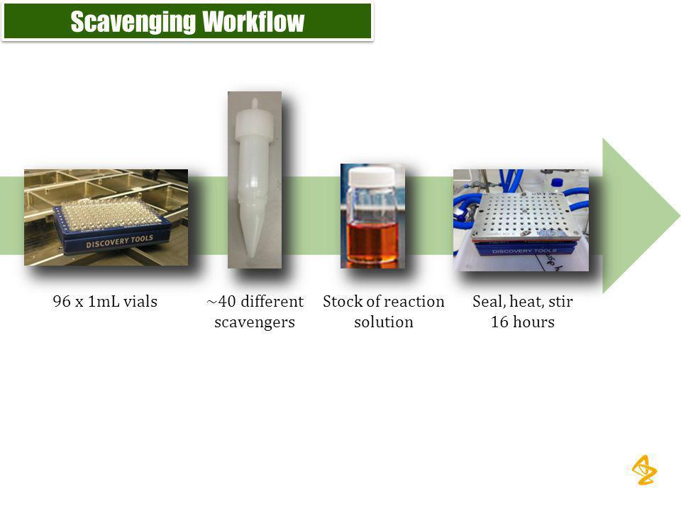Scavenging Workflow ~40 different scavengers 96 x 1mL vials