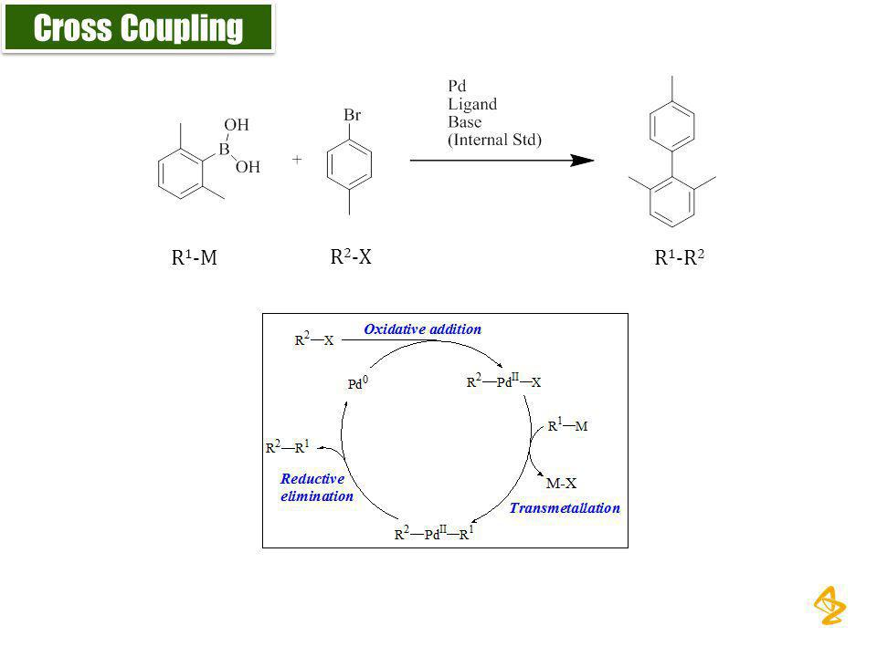 Cross Coupling R1-M R2-X R1-R2