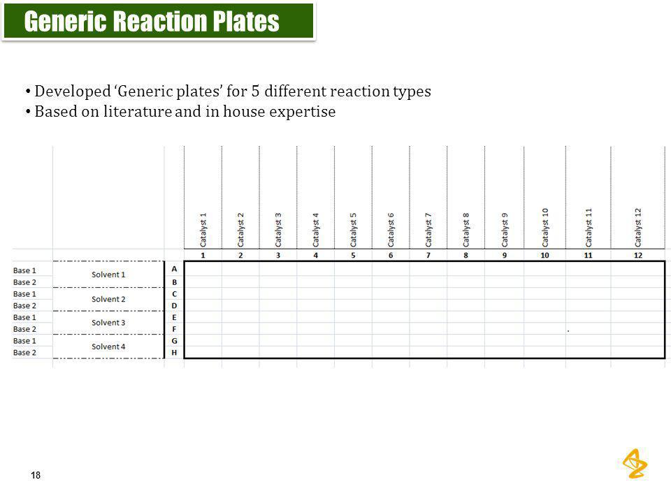 Generic Reaction Plates