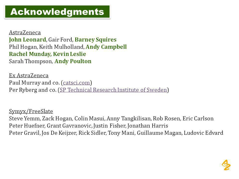 Acknowledgments AstraZeneca John Leonard, Gair Ford, Barney Squires