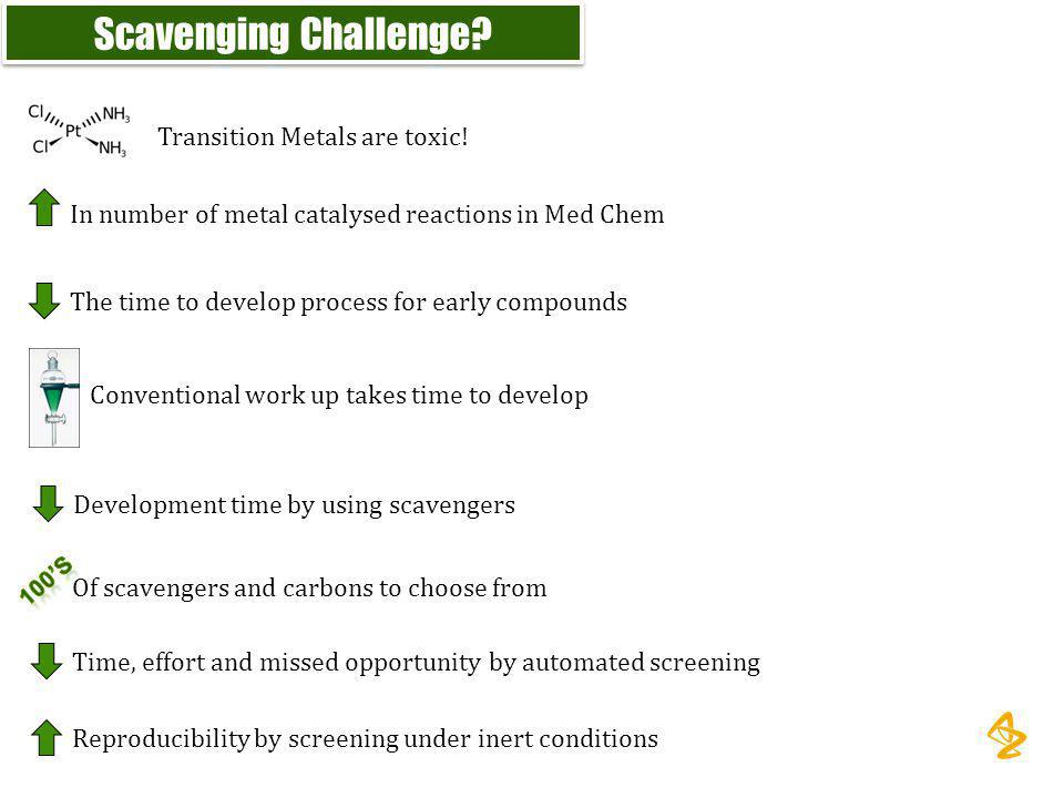 Scavenging Challenge Transition Metals are toxic!