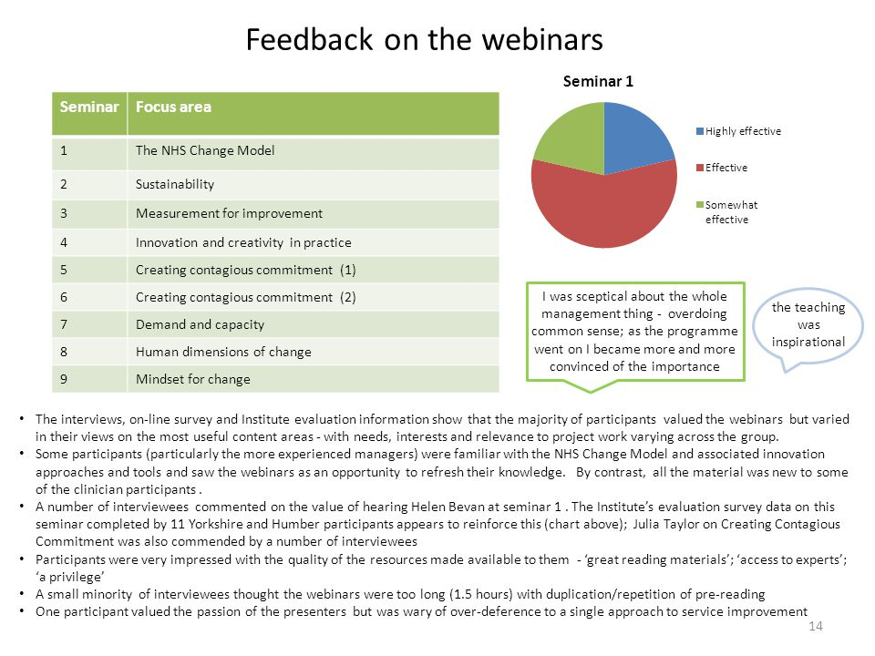 Feedback on the webinars