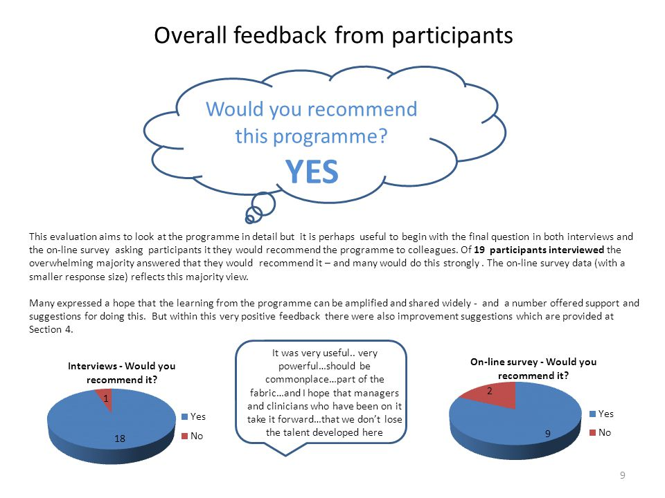 Overall feedback from participants