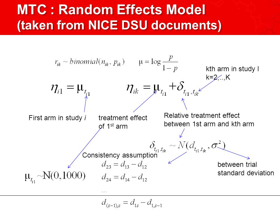 MTC : Random Effects Model (taken from NICE DSU documents)
