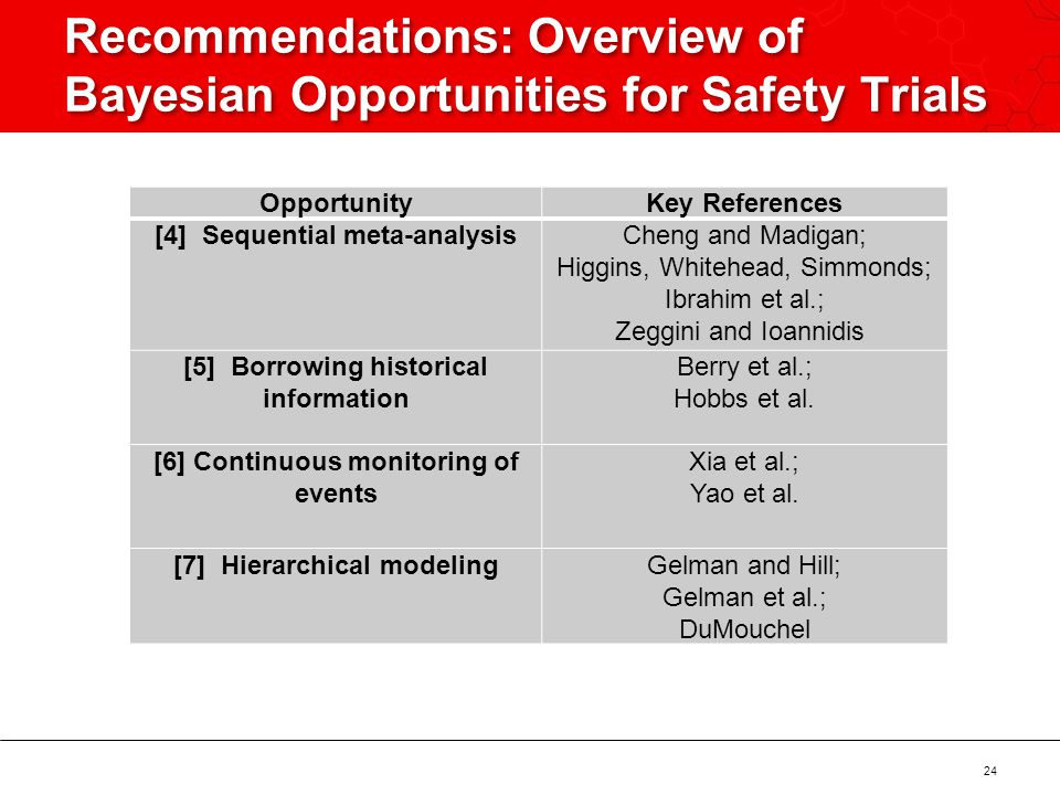 Recommendations: Overview of Bayesian Opportunities for Safety Trials