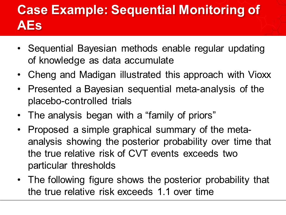 Case Example: Sequential Monitoring of AEs