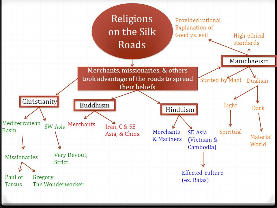 Religions on the Silk Roads
