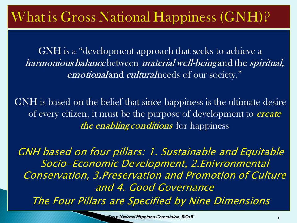 What is Gross National Happiness (GNH)