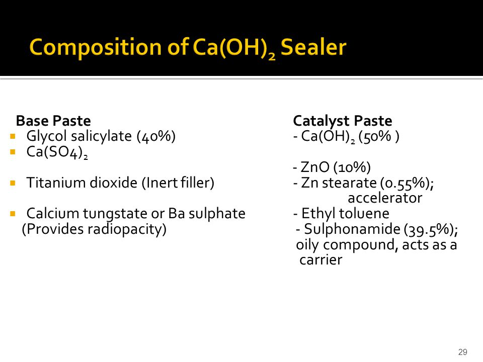Composition of Ca(OH)2 Sealer