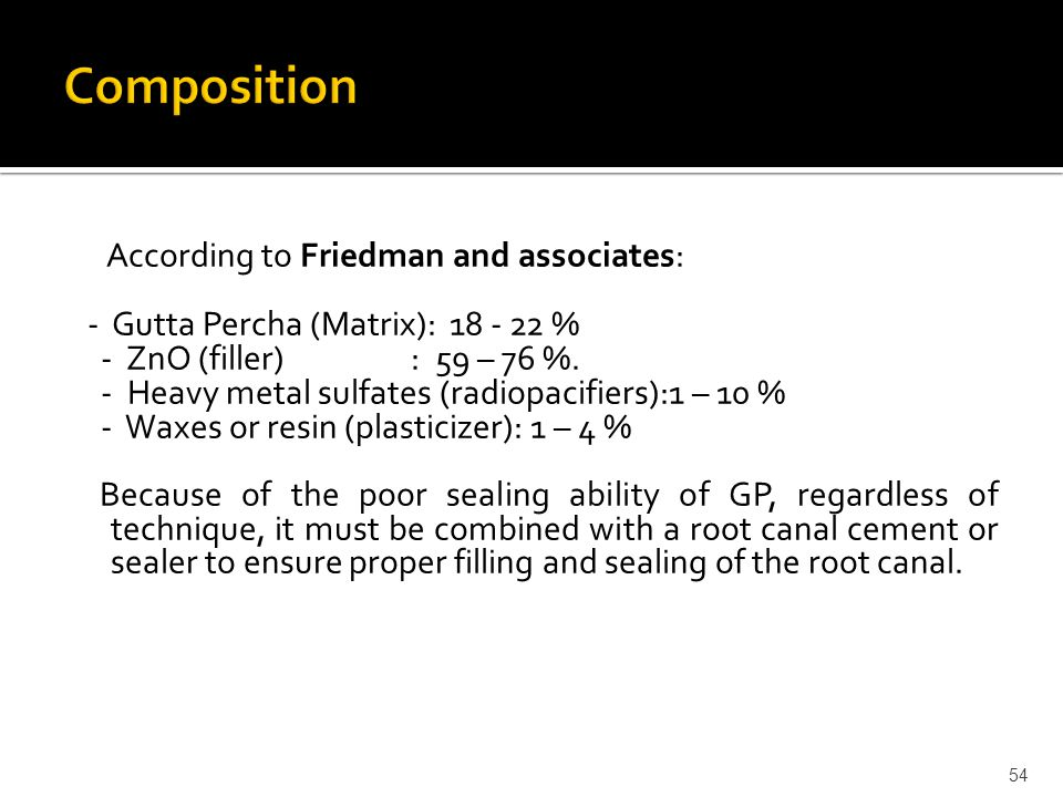 Composition According to Friedman and associates: